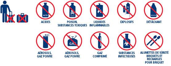 objets interdits dans un avion
